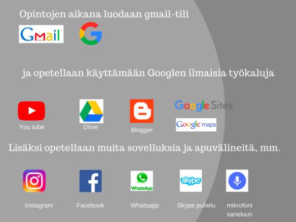 Kuvio 1. Digitaalisessa dokumentoinnissa käytetyt työkalut (Koivisto 2017, 30).