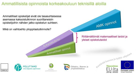 amkpolku1