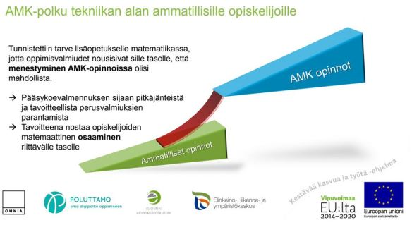 amkpolku2